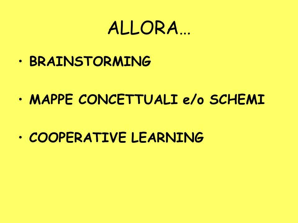 ALLORA… BRAINSTORMING MAPPE CONCETTUALI e/o SCHEMI