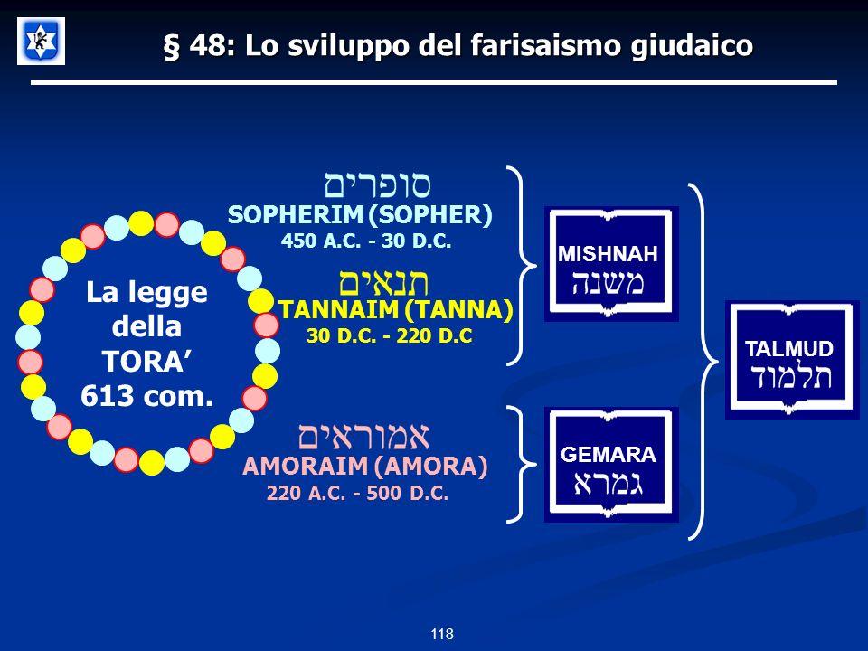 § 48: Lo sviluppo del farisaismo giudaico