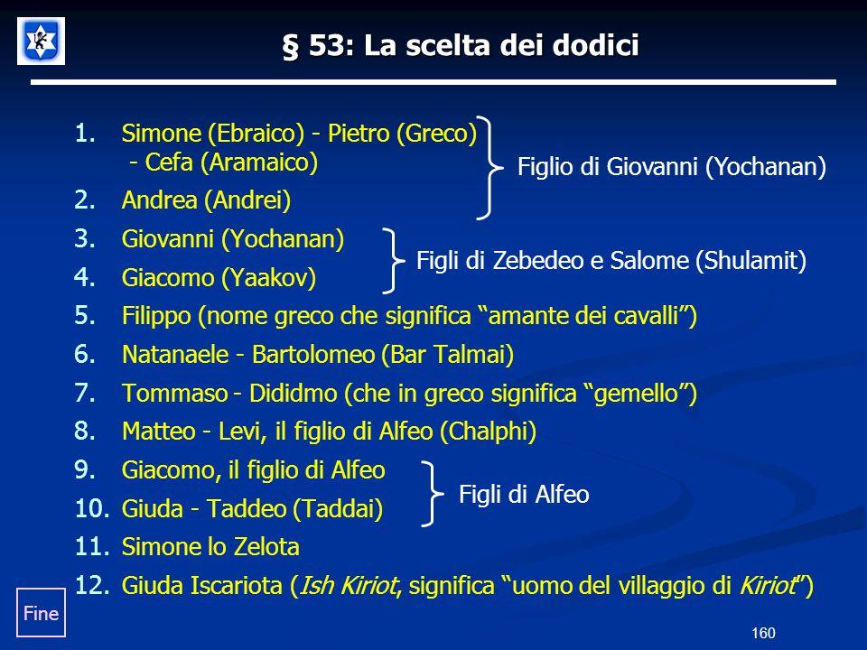 § 53: La scelta dei dodici Simone (Ebraico) - Pietro (Greco) - Cefa (Aramaico) Andrea (Andrei) Giovanni (Yochanan)