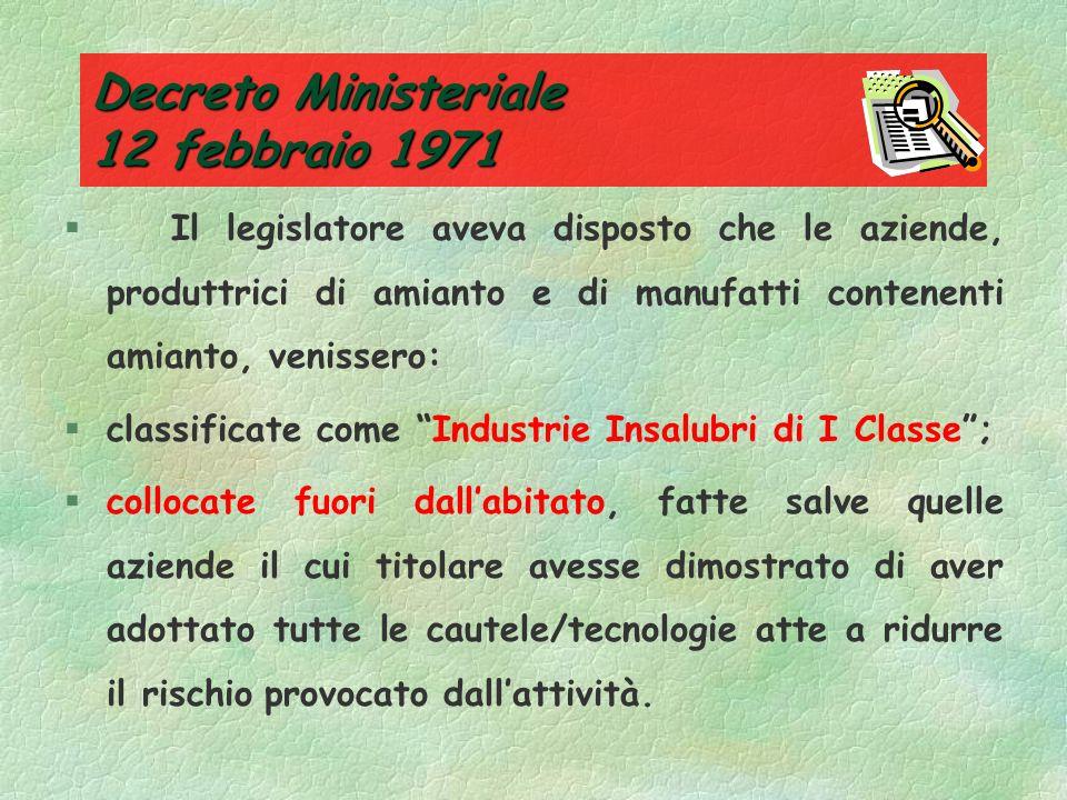 Decreto Ministeriale 12 febbraio 1971