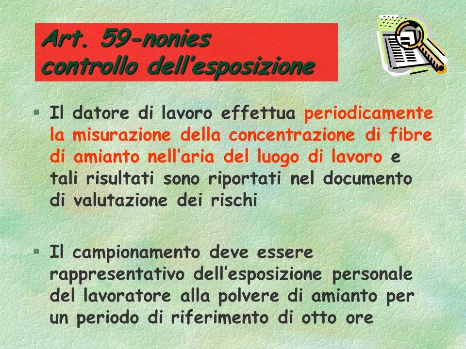 Art. 59-nonies controllo dell'esposizione