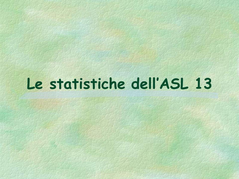 Le statistiche dell'ASL 13