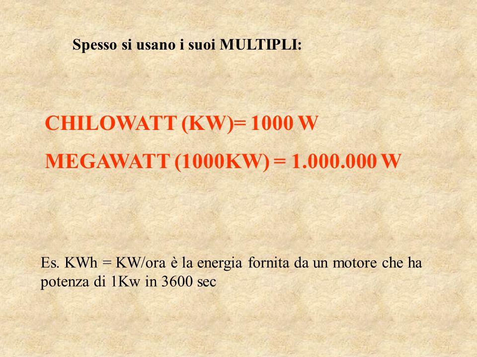 CHILOWATT (KW)= 1000 W MEGAWATT (1000KW) = 1.000.000 W