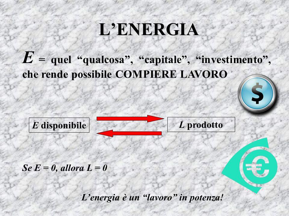 L'ENERGIA E = quel qualcosa , capitale , investimento , che rende possibile COMPIERE LAVORO. E disponibile.