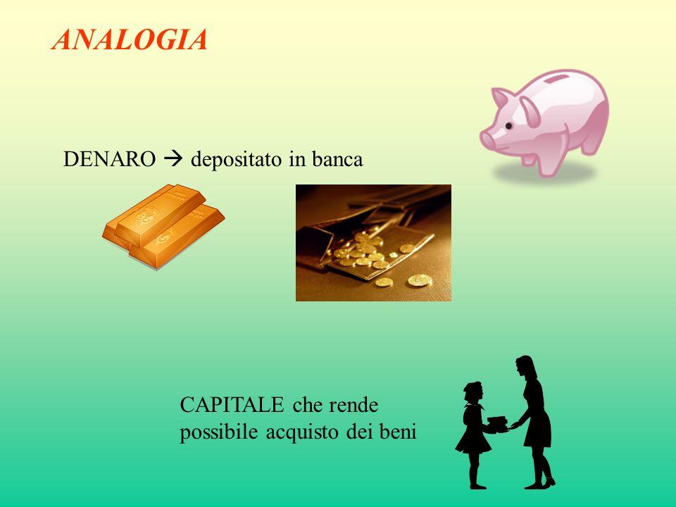 ANALOGIA DENARO  depositato in banca