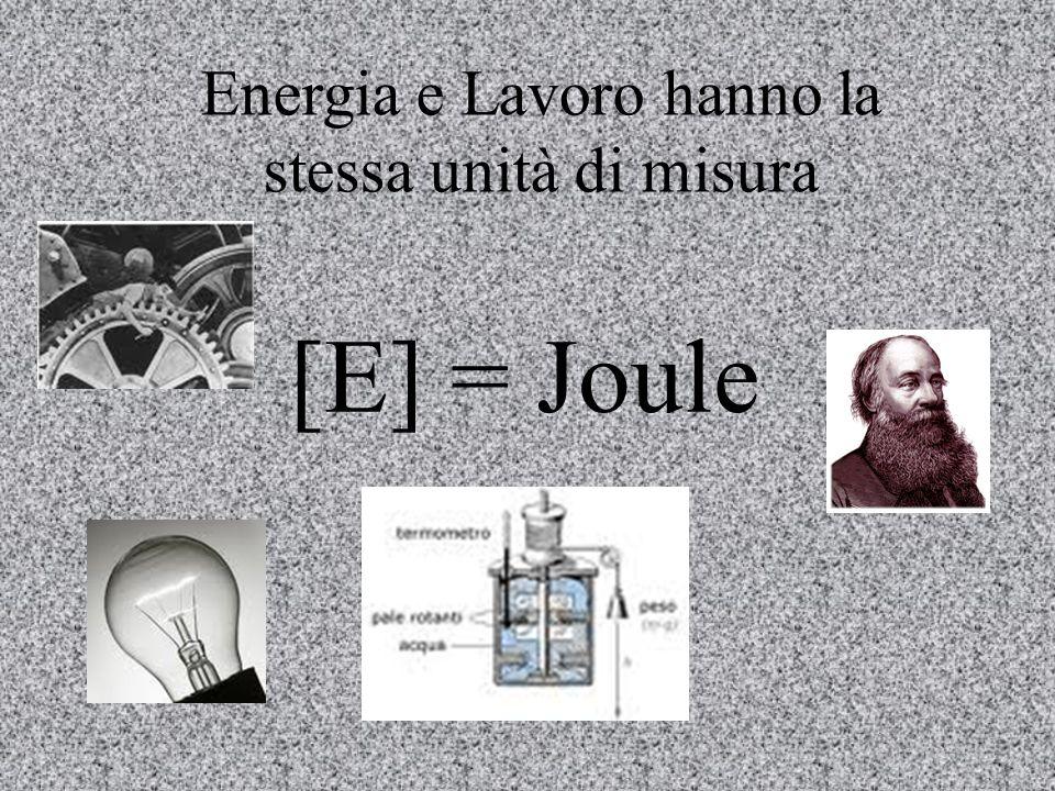 Energia e Lavoro hanno la stessa unità di misura