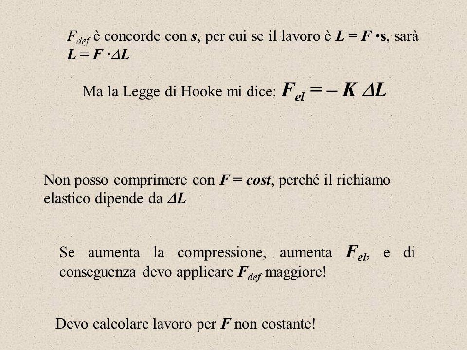 Fdef è concorde con s, per cui se il lavoro è L = F •s, sarà L = F ·L