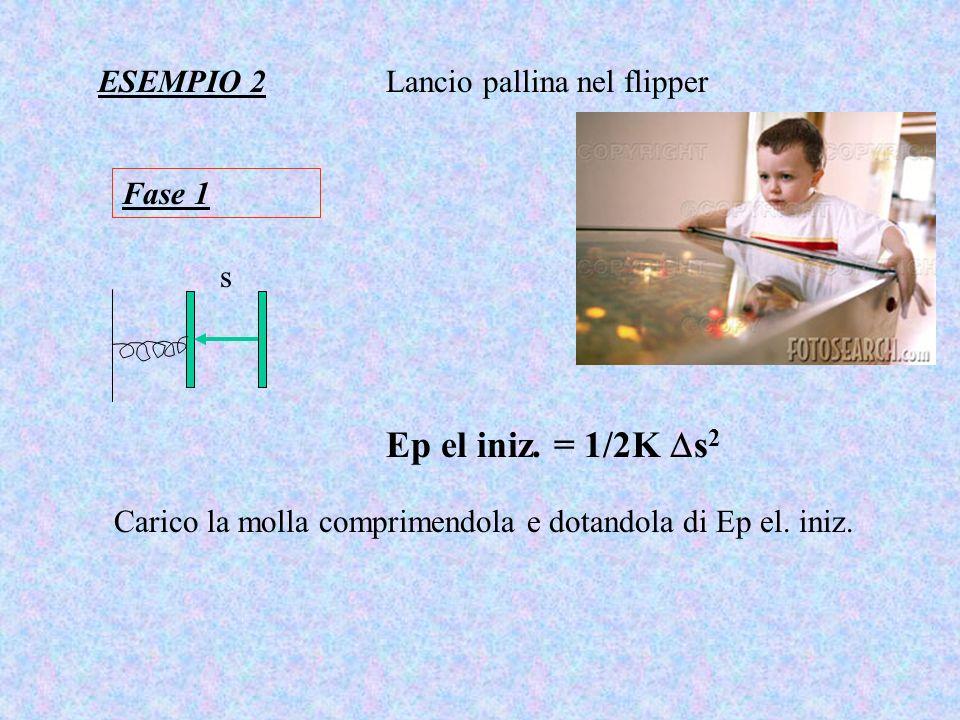 Ep el iniz. = 1/2K s2 ESEMPIO 2 Lancio pallina nel flipper Fase 1 s