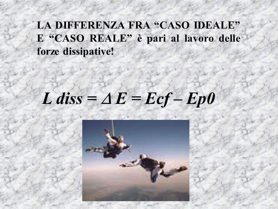 LA DIFFERENZA FRA CASO IDEALE E CASO REALE è pari al lavoro delle forze dissipative!