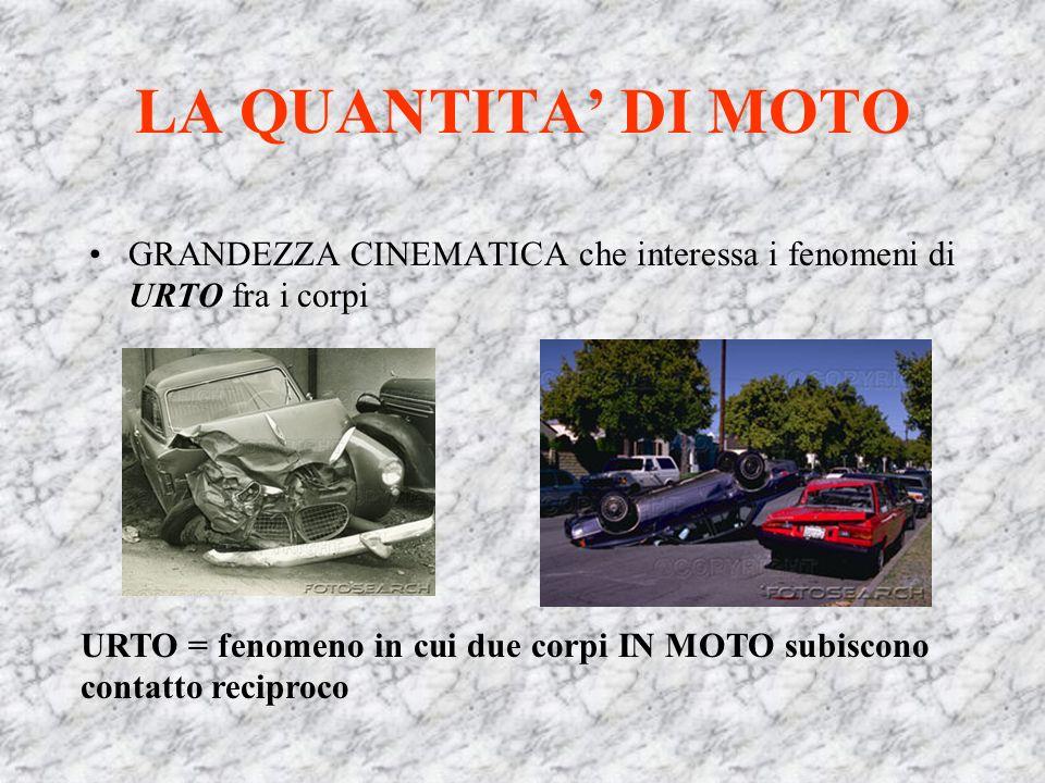 LA QUANTITA' DI MOTO GRANDEZZA CINEMATICA che interessa i fenomeni di URTO fra i corpi.