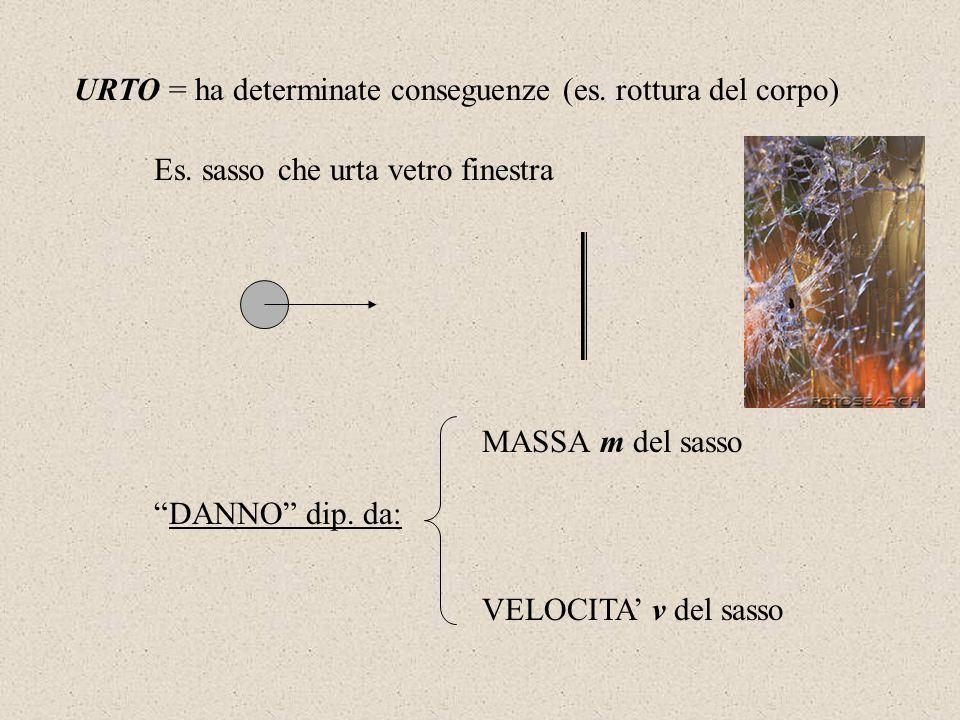 URTO = ha determinate conseguenze (es. rottura del corpo)