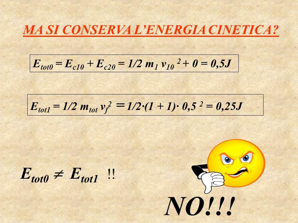 NO!!! Etot0  Etot1 !! MA SI CONSERVA L'ENERGIA CINETICA