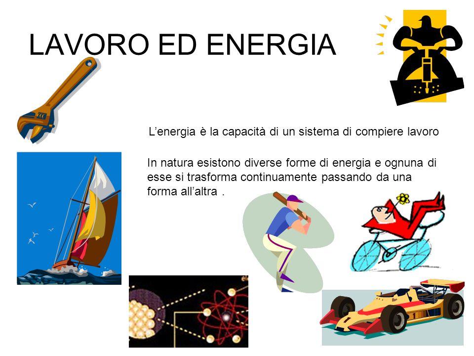 LAVORO ED ENERGIA L'energia è la capacità di un sistema di compiere lavoro.