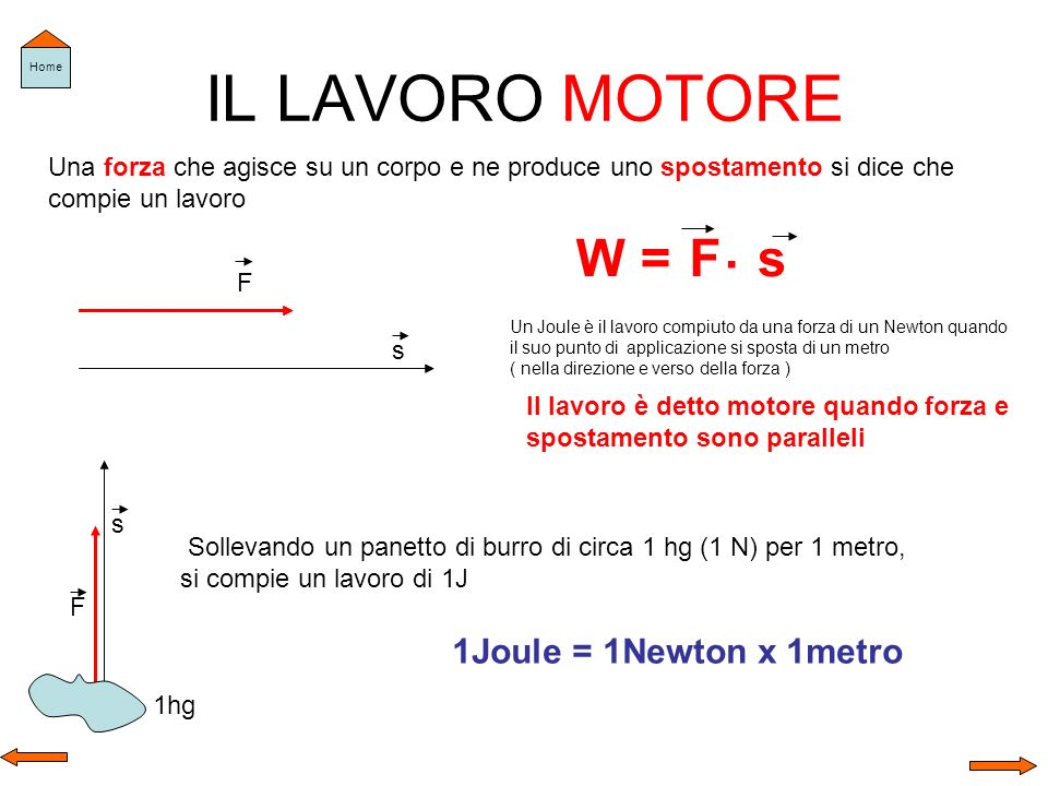 IL LAVORO MOTORE . W = F s 1Joule = 1Newton x 1metro
