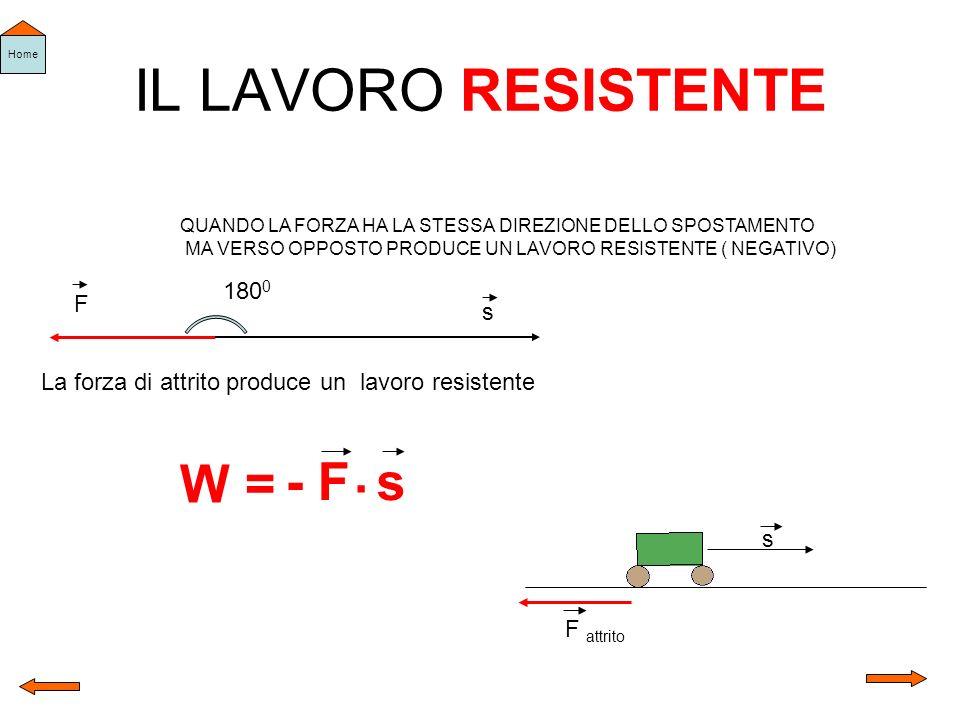 IL LAVORO RESISTENTE . W = - F s 1800 F s