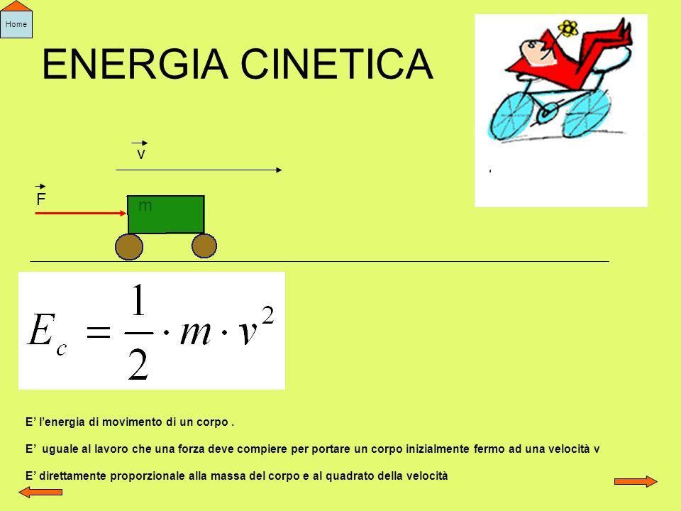 ENERGIA CINETICA v F m E' l'energia di movimento di un corpo .