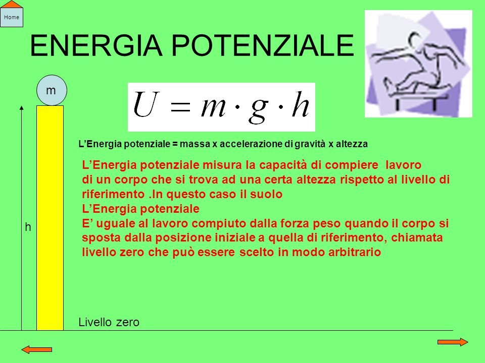 Home ENERGIA POTENZIALE. m. L'Energia potenziale = massa x accelerazione di gravità x altezza.