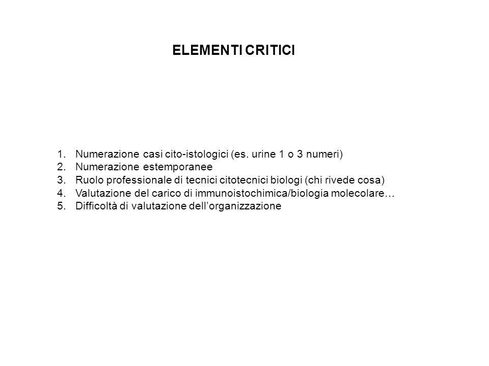 ELEMENTI CRITICI Numerazione casi cito-istologici (es. urine 1 o 3 numeri) Numerazione estemporanee.