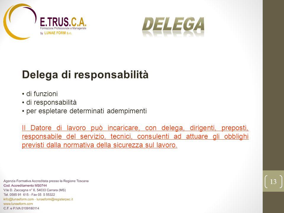 Delega Delega di responsabilità di funzioni di responsabilità