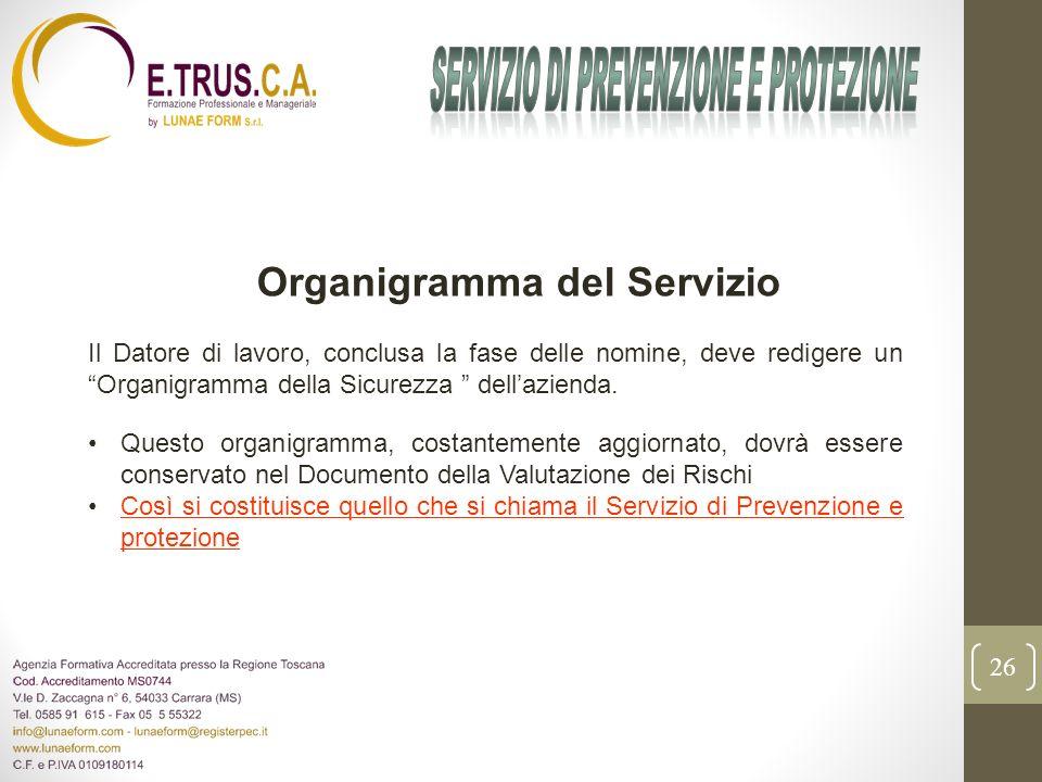 servizio di prevenzione e protezione Organigramma del Servizio