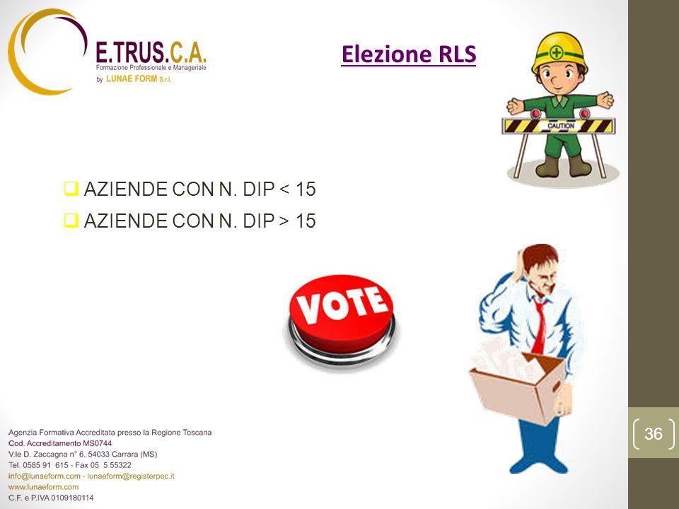 Elezione RLS AZIENDE CON N. DIP < 15 AZIENDE CON N. DIP > 15