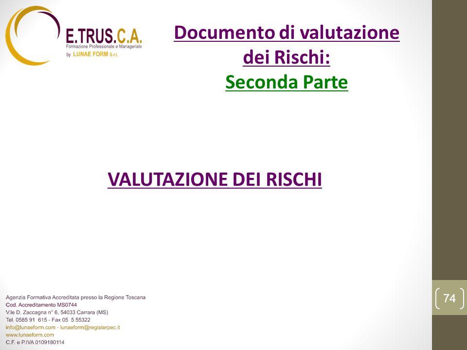 Documento di valutazione VALUTAZIONE DEI RISCHI
