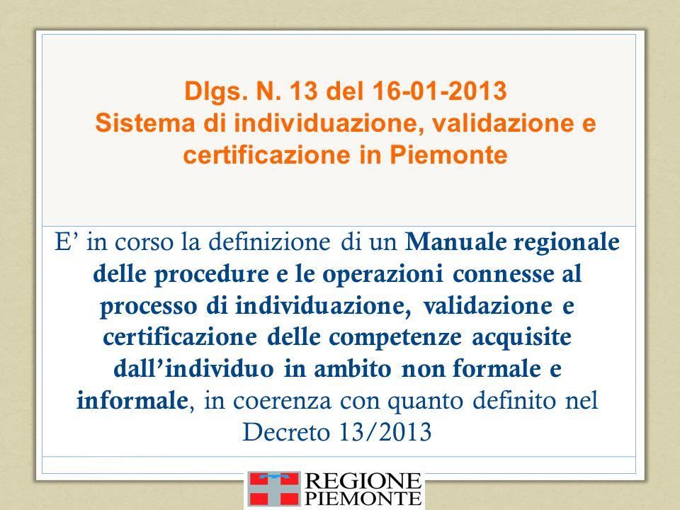 Dlgs. N. 13 del 16-01-2013 Sistema di individuazione, validazione e certificazione in Piemonte