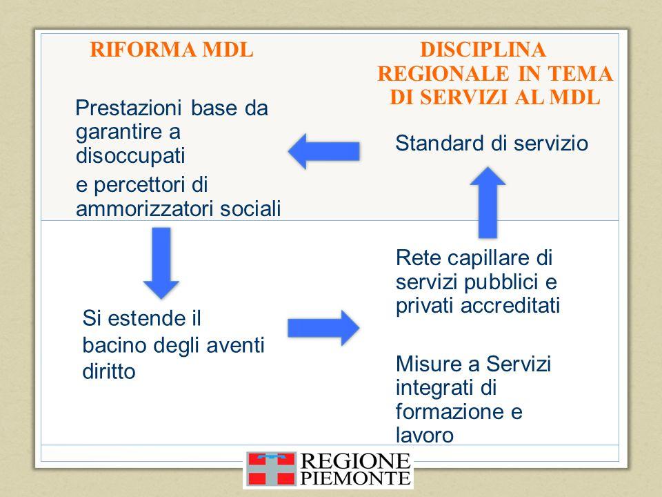 DISCIPLINA REGIONALE IN TEMA DI SERVIZI AL MDL