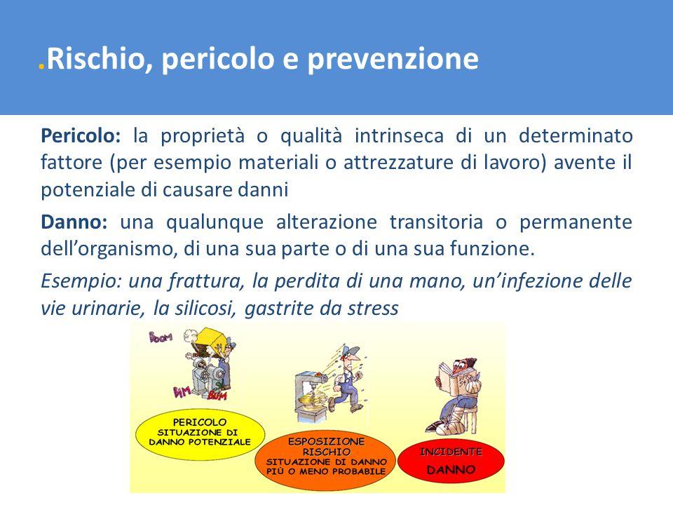 .Rischio, pericolo e prevenzione