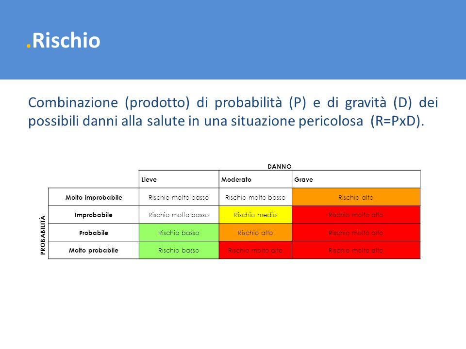 .RischioCombinazione (prodotto) di probabilità (P) e di gravità (D) dei possibili danni alla salute in una situazione pericolosa (R=PxD).