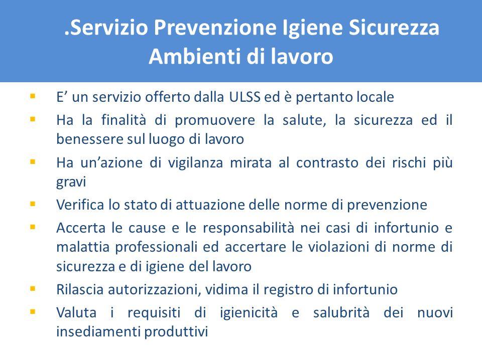.Servizio Prevenzione Igiene Sicurezza Ambienti di lavoro