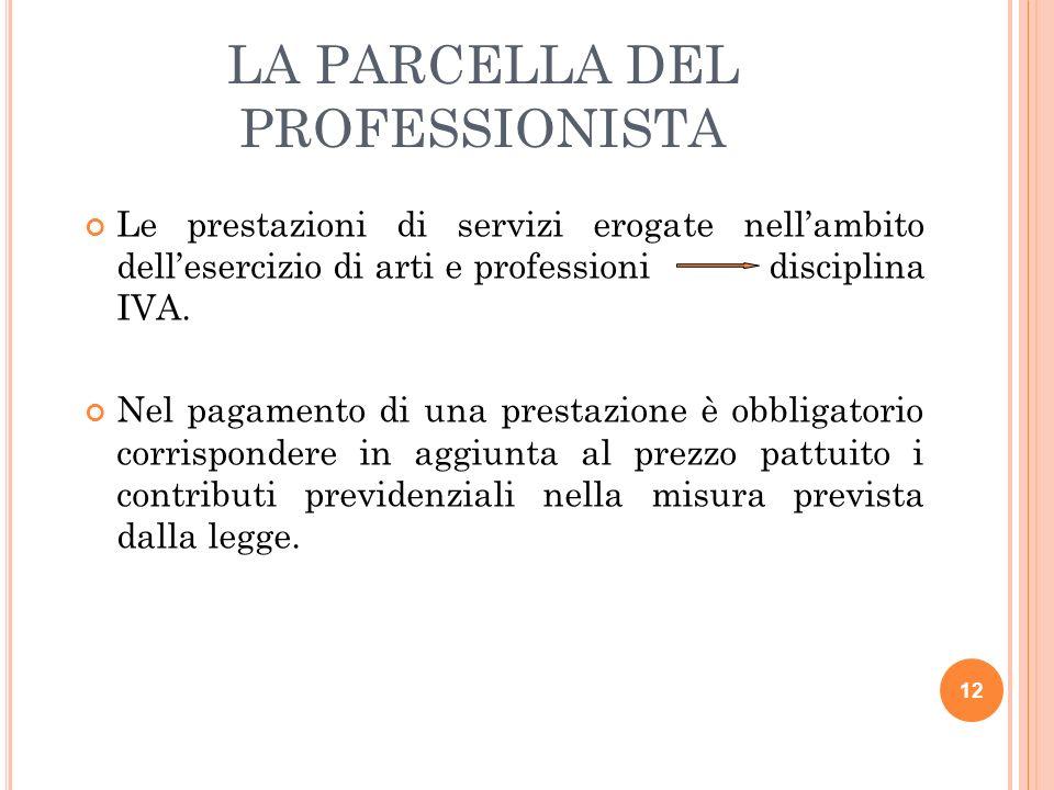 LA PARCELLA DEL PROFESSIONISTA