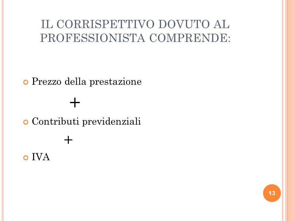 IL CORRISPETTIVO DOVUTO AL PROFESSIONISTA COMPRENDE: