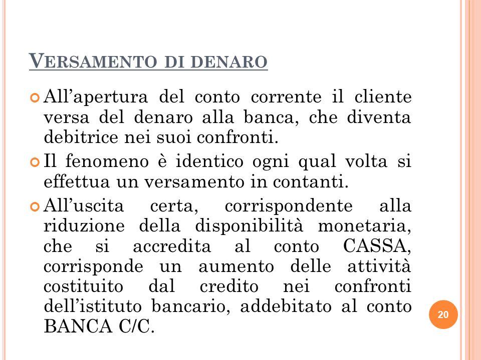 Versamento di denaro All'apertura del conto corrente il cliente versa del denaro alla banca, che diventa debitrice nei suoi confronti.