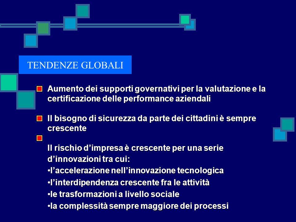 TENDENZE GLOBALI Aumento dei supporti governativi per la valutazione e la certificazione delle performance aziendali.