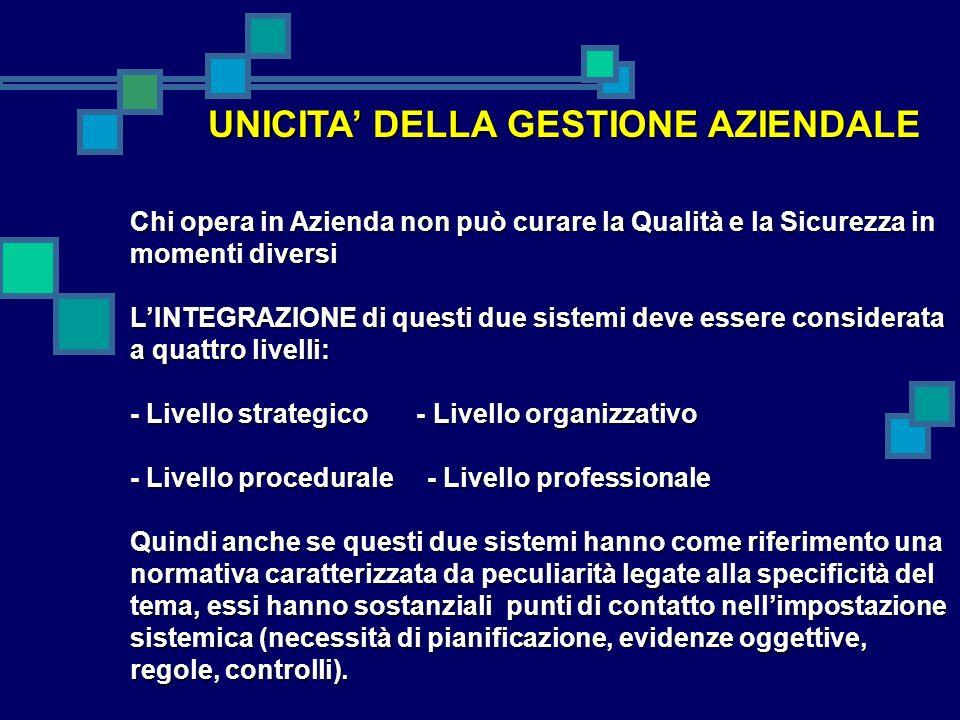 UNICITA' DELLA GESTIONE AZIENDALE