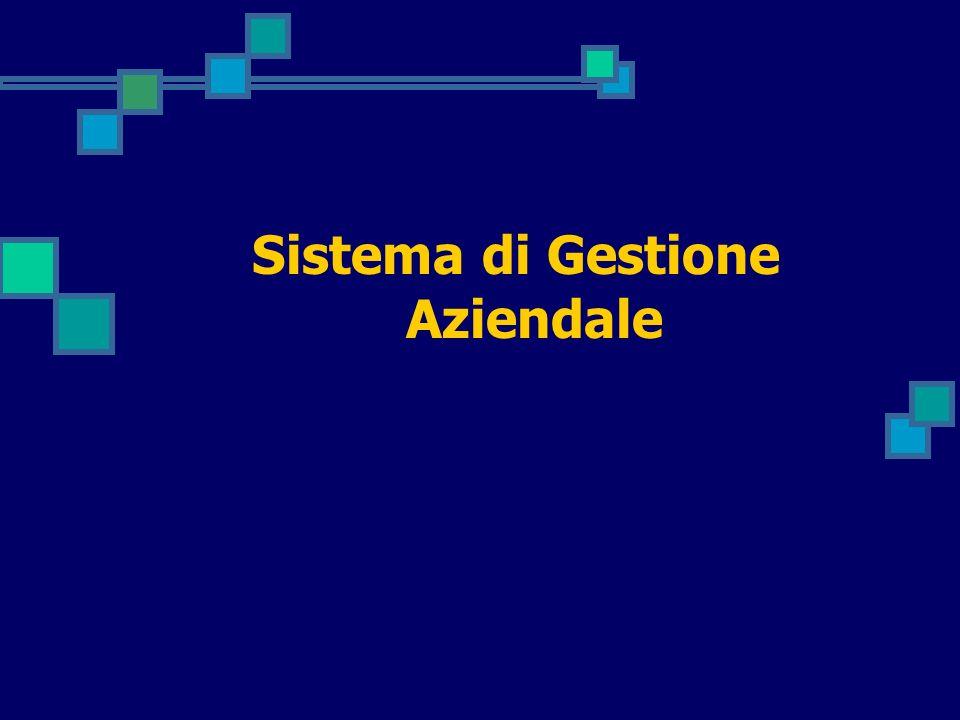 Sistema di Gestione Aziendale