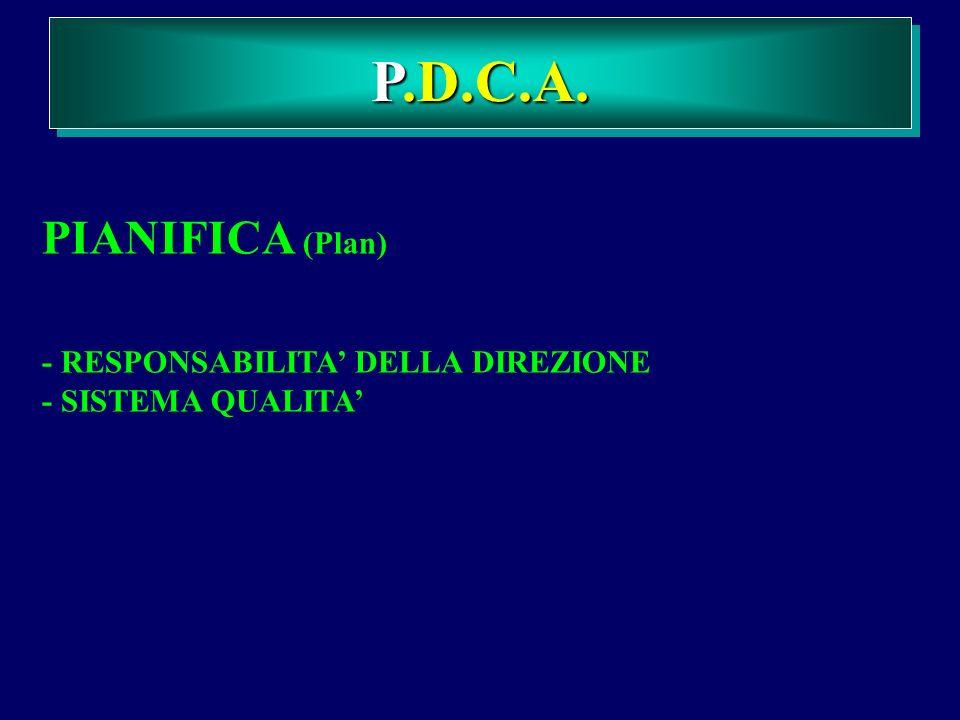 PIANIFICA (Plan) - RESPONSABILITA' DELLA DIREZIONE - SISTEMA QUALITA'