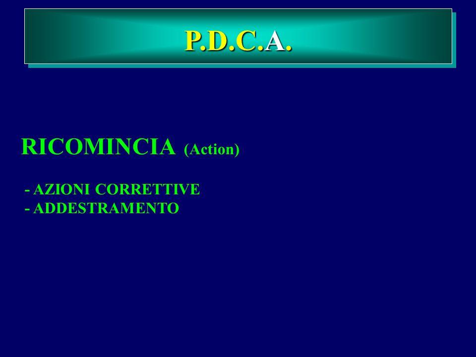 RICOMINCIA (Action) - AZIONI CORRETTIVE - ADDESTRAMENTO