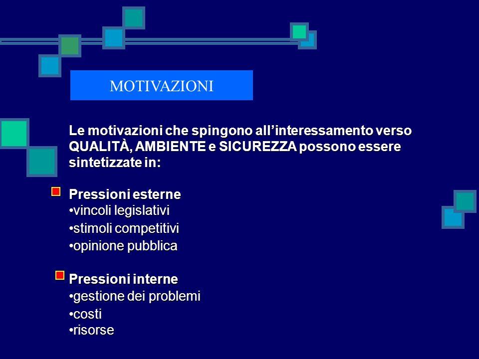 MOTIVAZIONI Le motivazioni che spingono all'interessamento verso QUALITÀ, AMBIENTE e SICUREZZA possono essere sintetizzate in:
