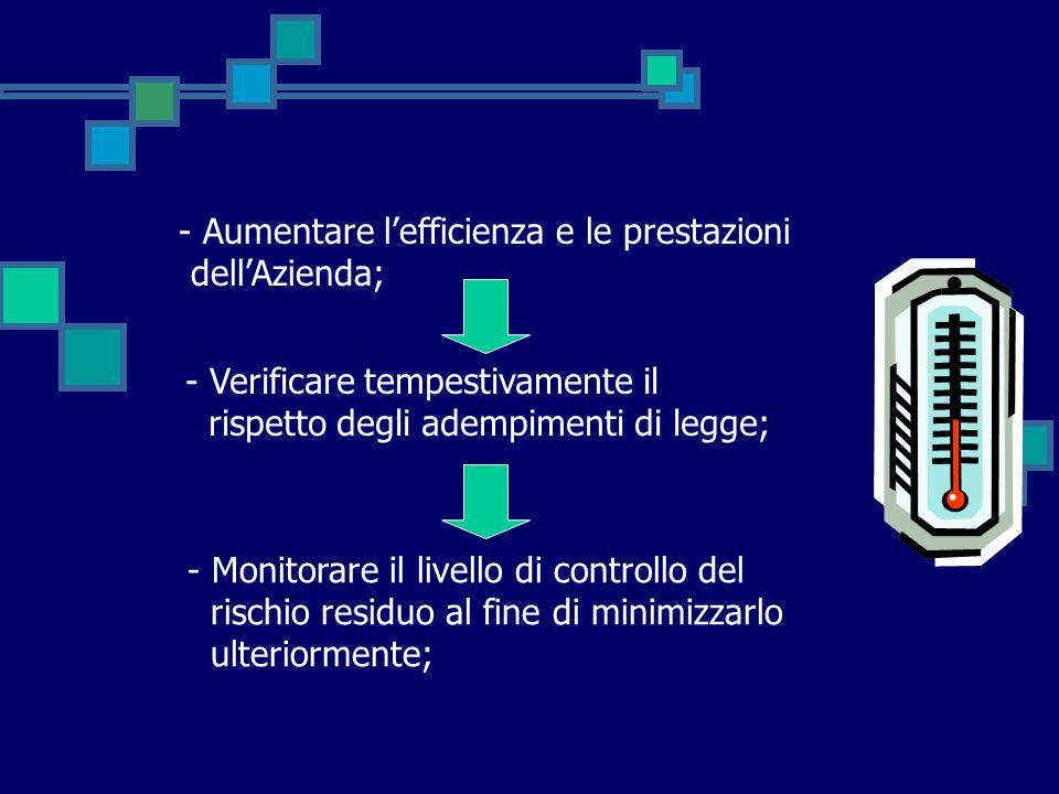- Aumentare l'efficienza e le prestazioni dell'Azienda;