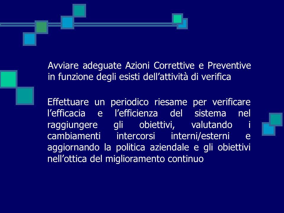 Avviare adeguate Azioni Correttive e Preventive in funzione degli esisti dell'attività di verifica