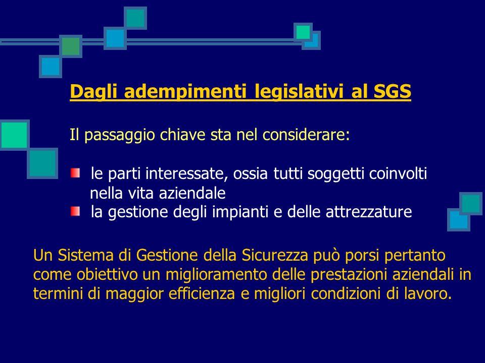Dagli adempimenti legislativi al SGS