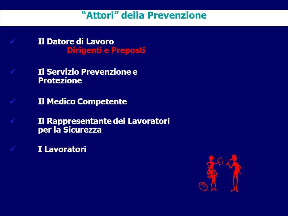 Attori della Prevenzione