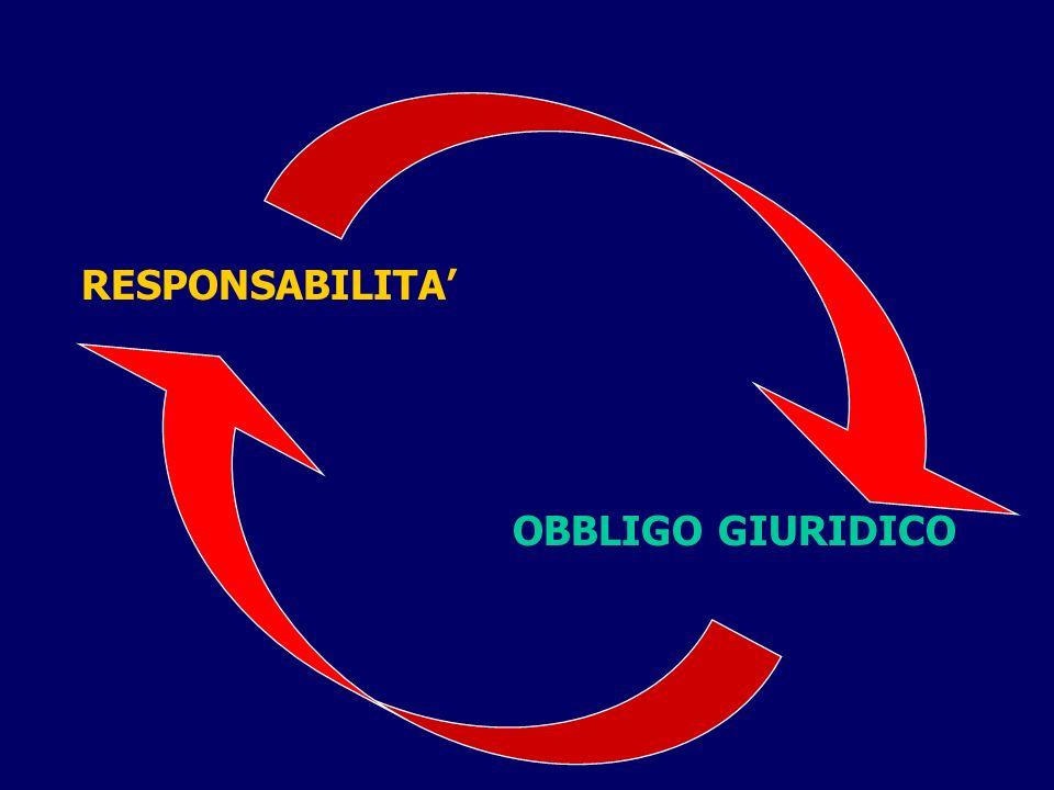 RESPONSABILITA' OBBLIGO GIURIDICO