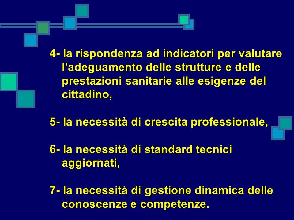 4- la rispondenza ad indicatori per valutare l'adeguamento delle strutture e delle prestazioni sanitarie alle esigenze del cittadino,