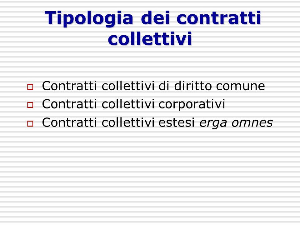 Tipologia dei contratti collettivi