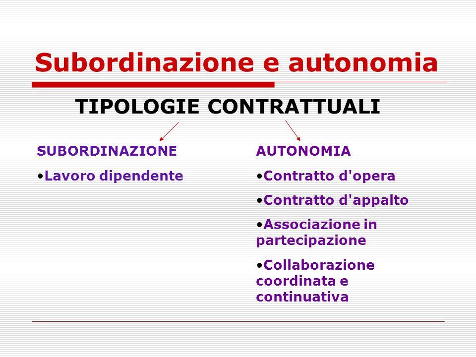 Subordinazione e autonomia