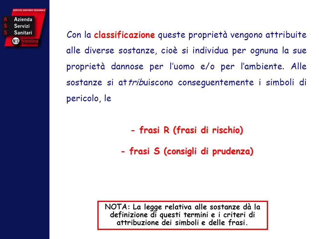 - frasi R (frasi di rischio) - frasi S (consigli di prudenza)