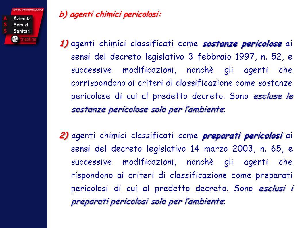 b) agenti chimici pericolosi: